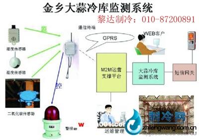 中国第一个物联网大蒜冷库综合监控系统开通