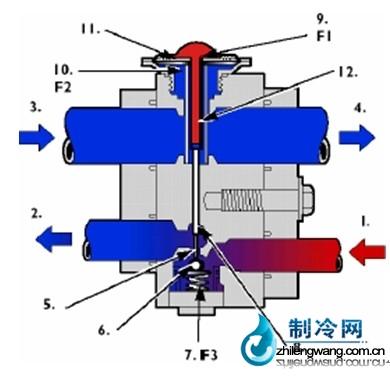膨胀阀的结构和工作原理图片