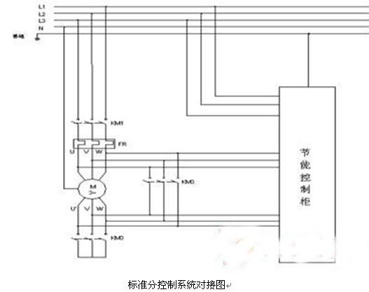 子控制系统直接对中央空调的辅机系统进行控制,在控制过程中主要考虑